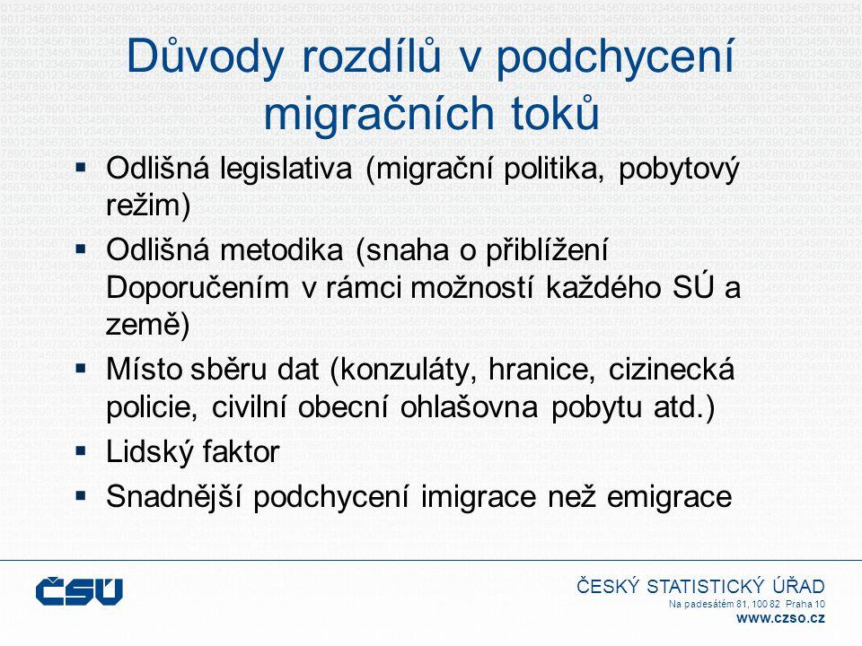 Důvody rozdílů v podchycení migračních toků