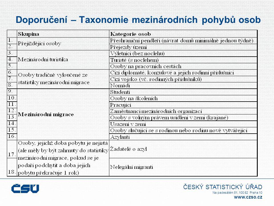 Doporučení – Taxonomie mezinárodních pohybů osob