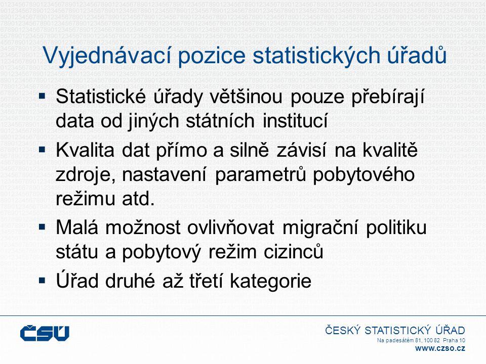 Vyjednávací pozice statistických úřadů
