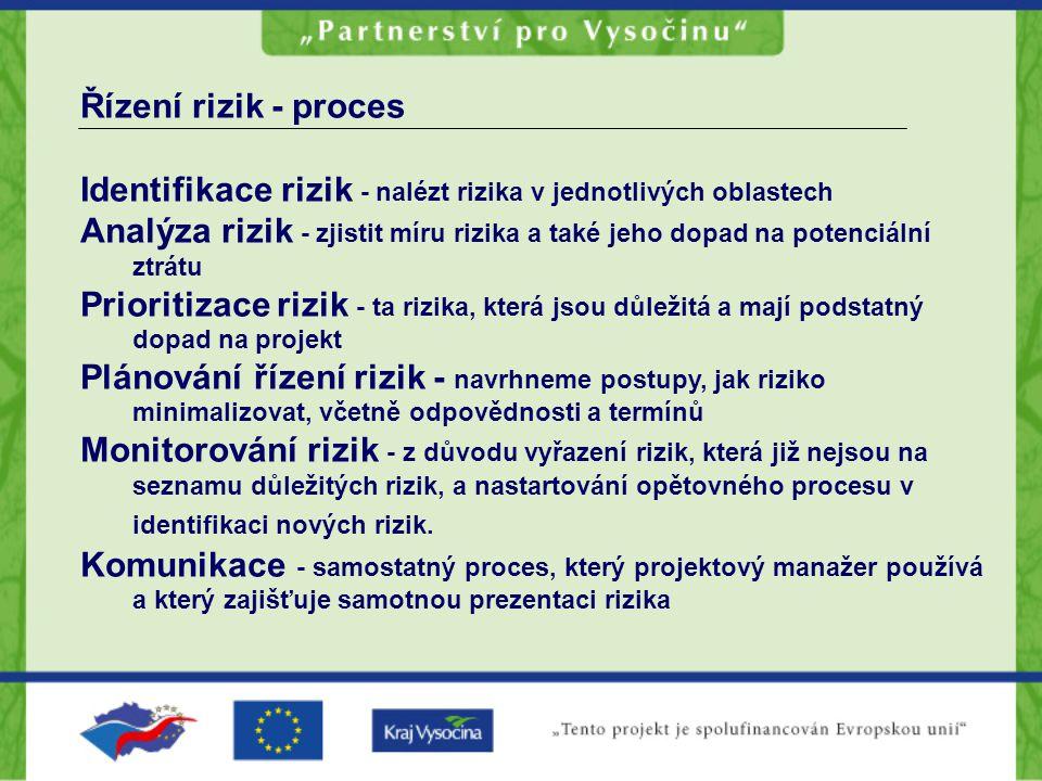Řízení rizik - proces Identifikace rizik - nalézt rizika v jednotlivých oblastech.