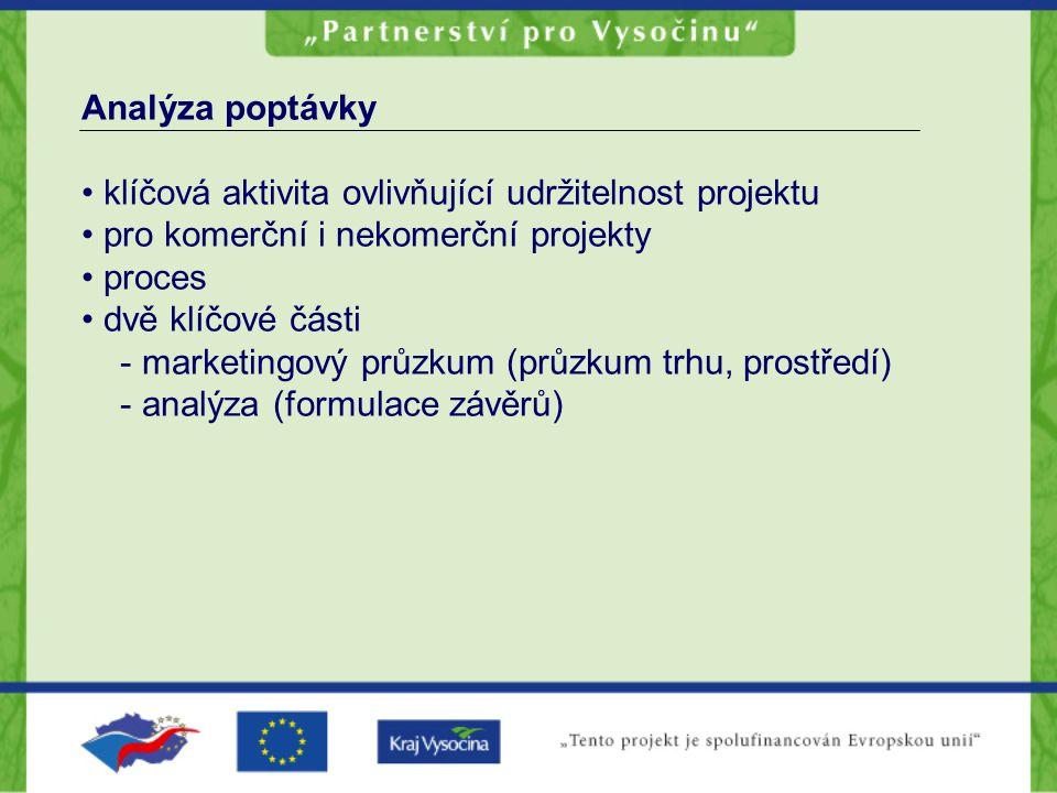 Analýza poptávky klíčová aktivita ovlivňující udržitelnost projektu. pro komerční i nekomerční projekty.