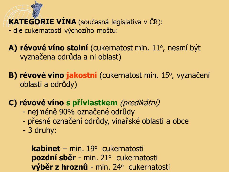 KATEGORIE VÍNA (současná legislativa v ČR):