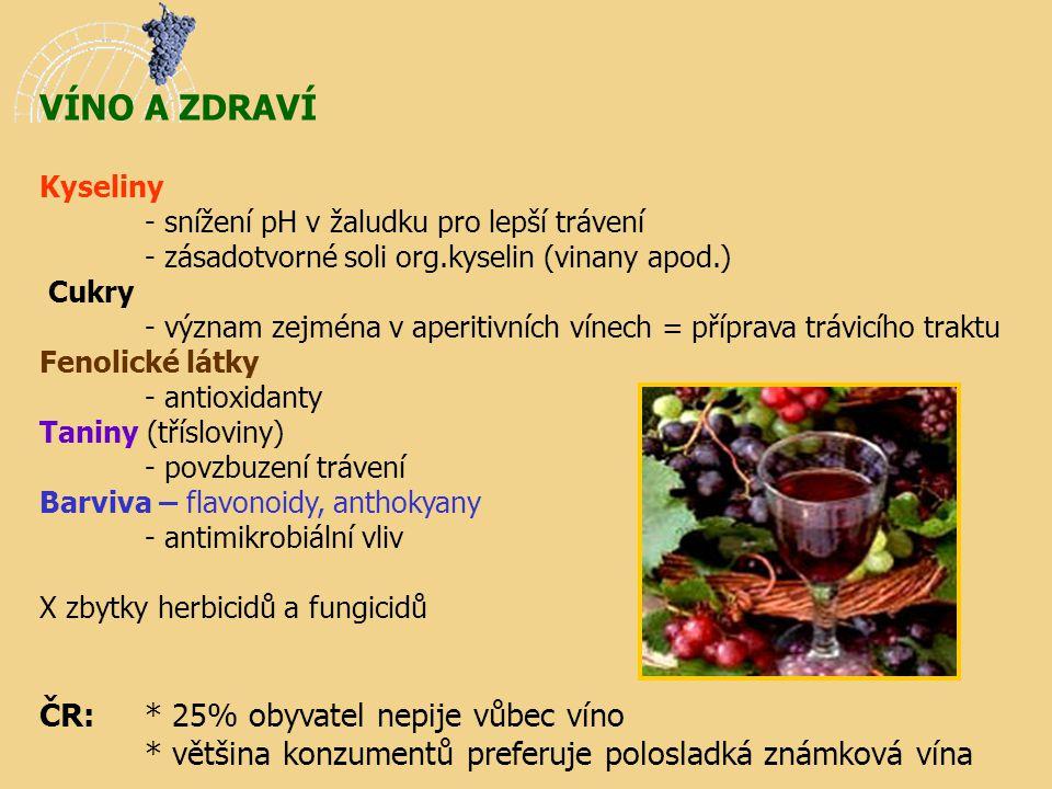VÍNO A ZDRAVÍ ČR: * 25% obyvatel nepije vůbec víno