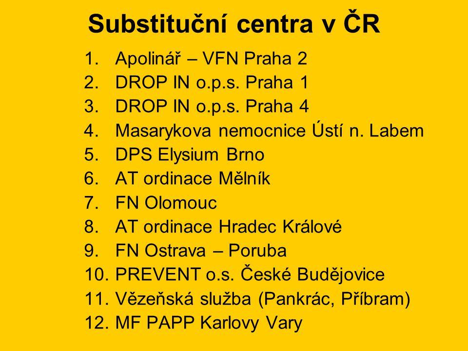 Substituční centra v ČR