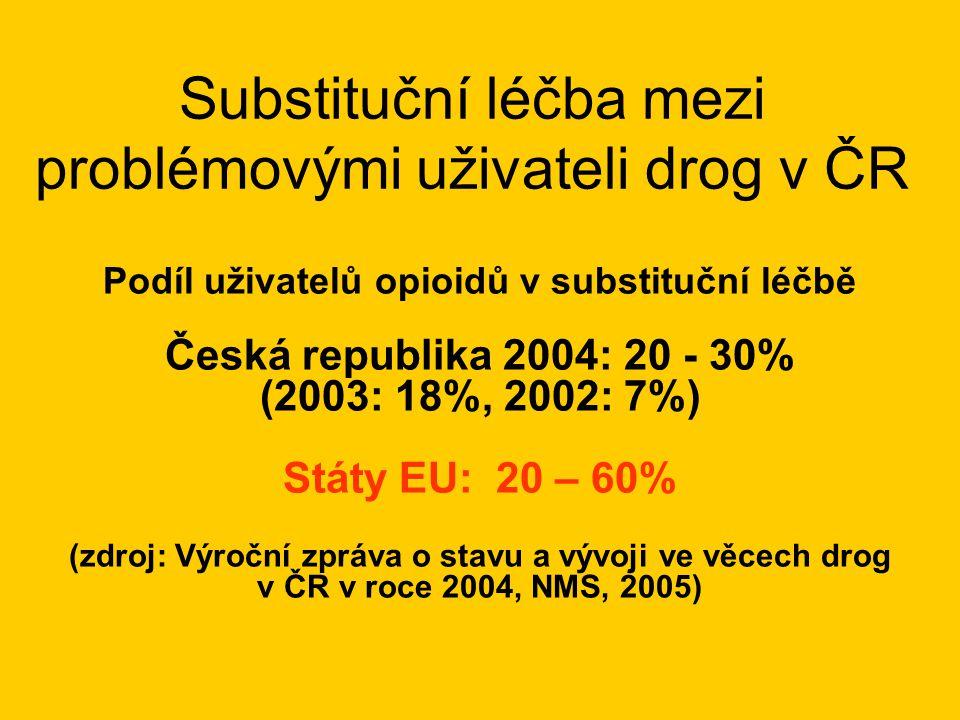 Substituční léčba mezi problémovými uživateli drog v ČR