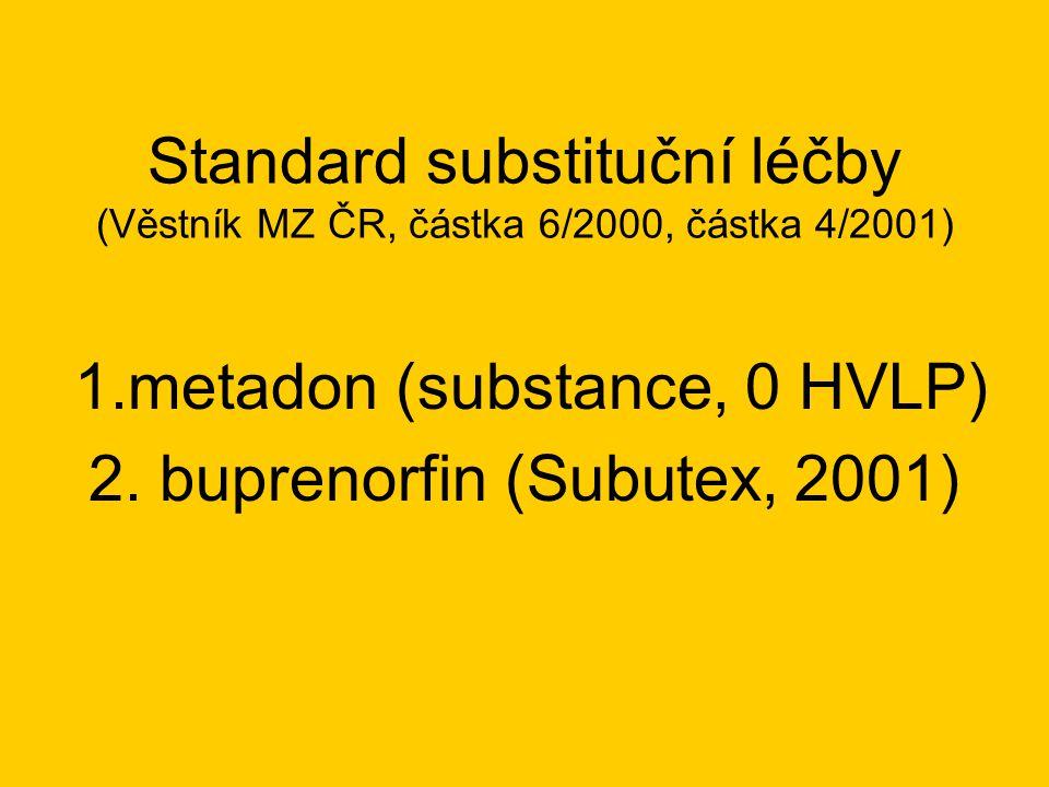 2. buprenorfin (Subutex, 2001)