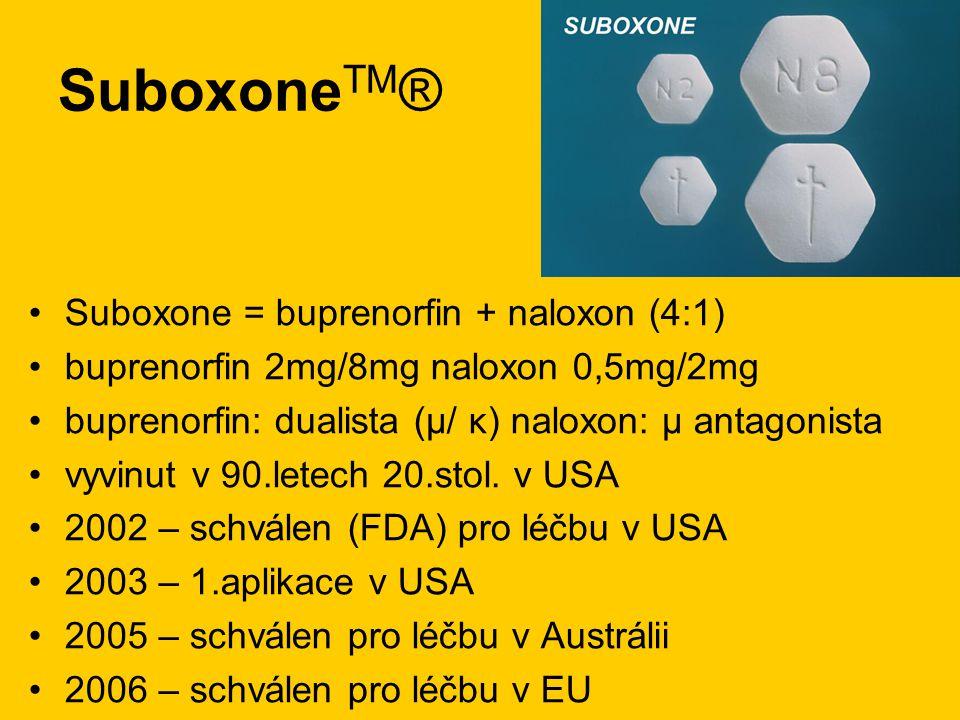SuboxoneTM® Suboxone = buprenorfin + naloxon (4:1)