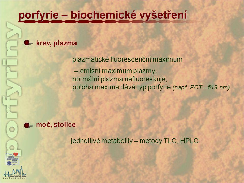 porfyrie – biochemické vyšetření