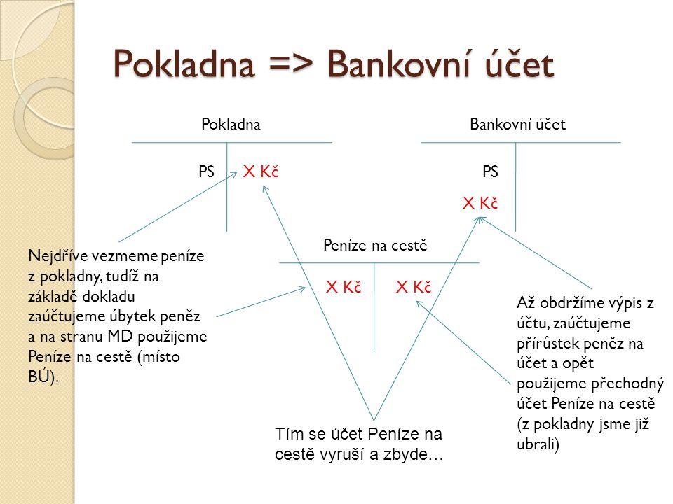 Pokladna => Bankovní účet