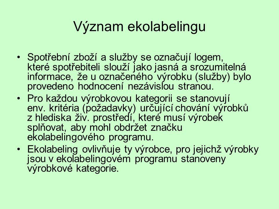 Význam ekolabelingu