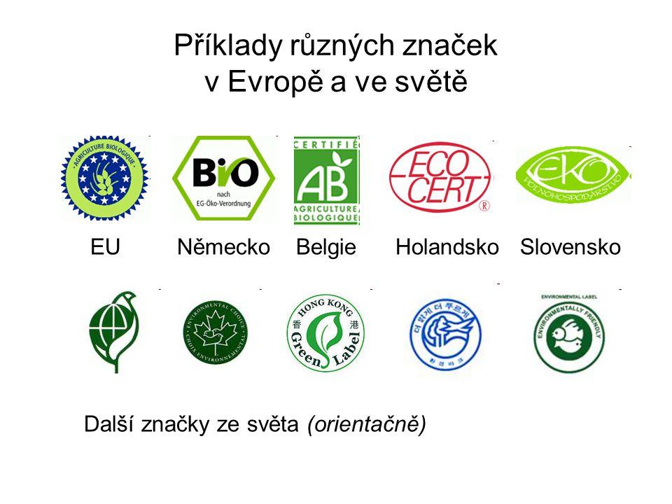 Příklady různých značek v Evropě a ve světě