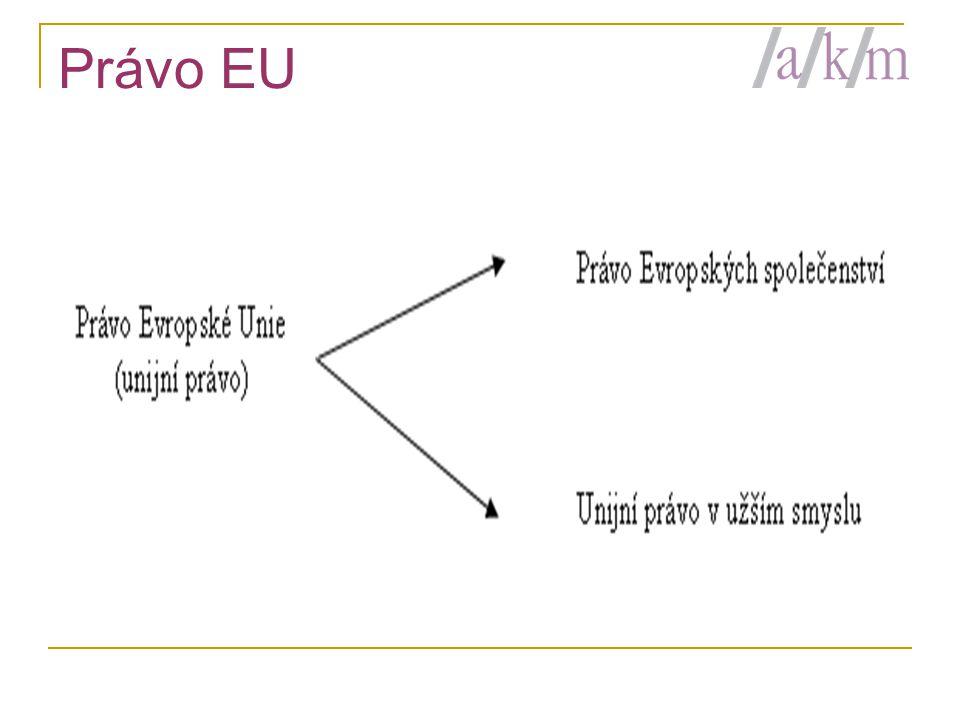 Právo EU