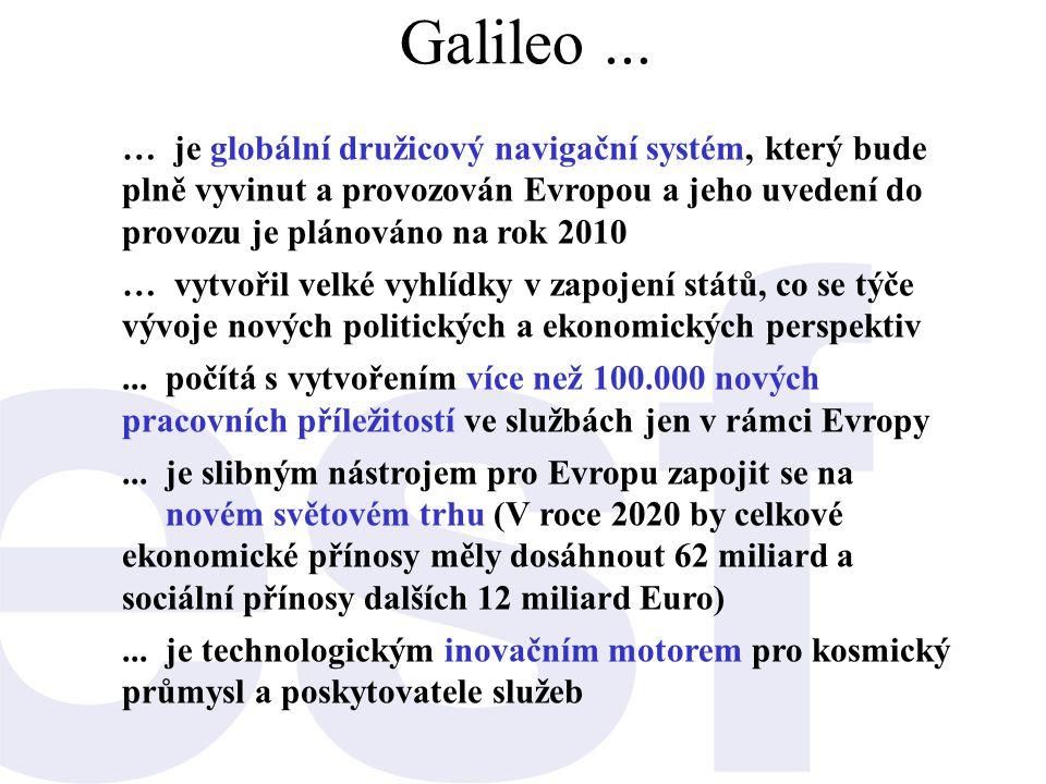 Galileo ...