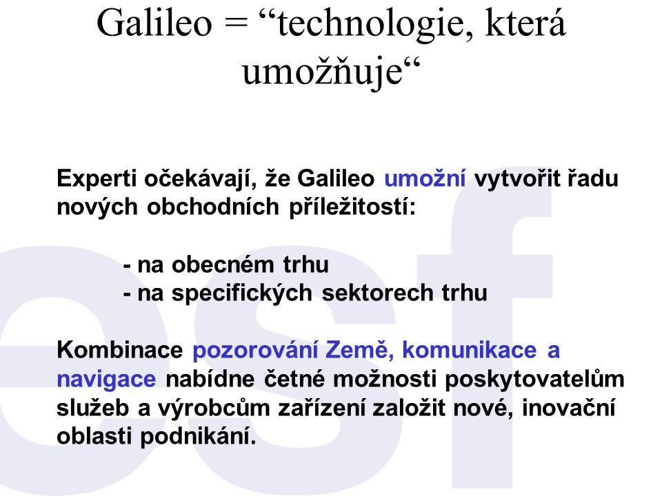 Galileo = technologie, která umožňuje