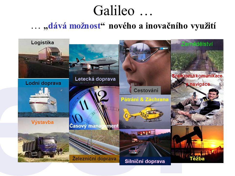 """Galileo … … """"dává možnost nového a inovačního využití"""