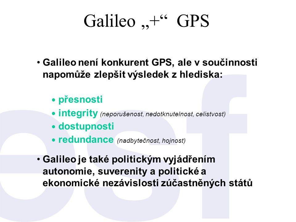 """Galileo """"+ GPS Galileo není konkurent GPS, ale v součinnosti napomůže zlepšit výsledek z hlediska:"""