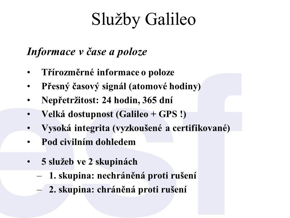 Služby Galileo Informace v čase a poloze