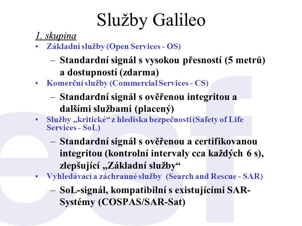 Služby Galileo 1. skupina