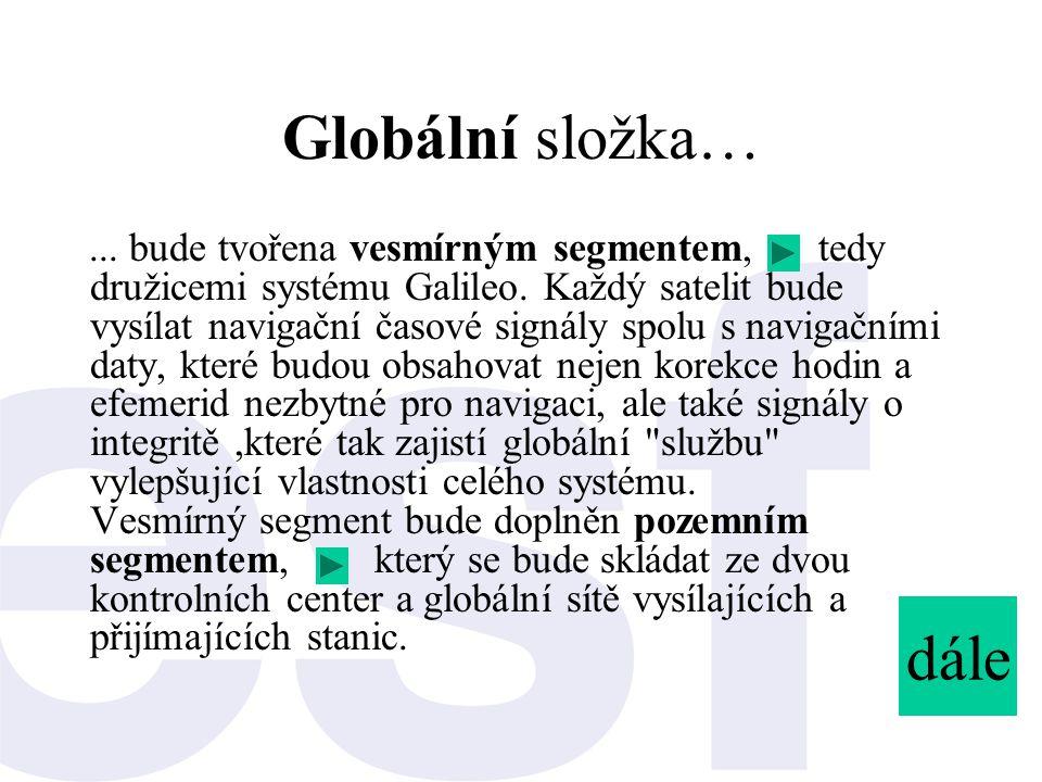 Globální složka…