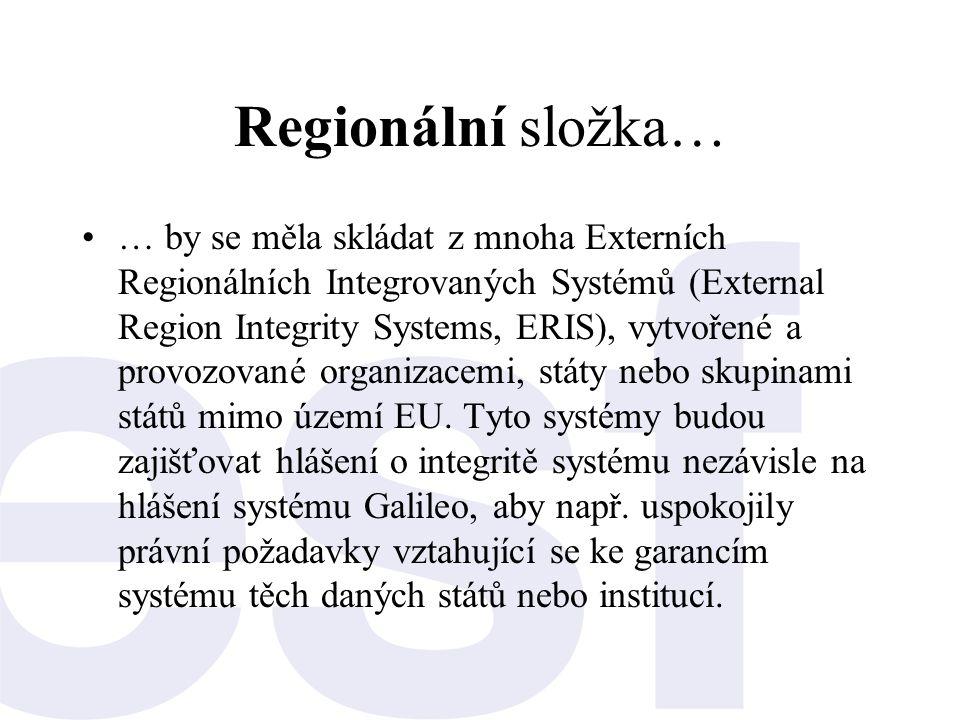 Regionální složka…