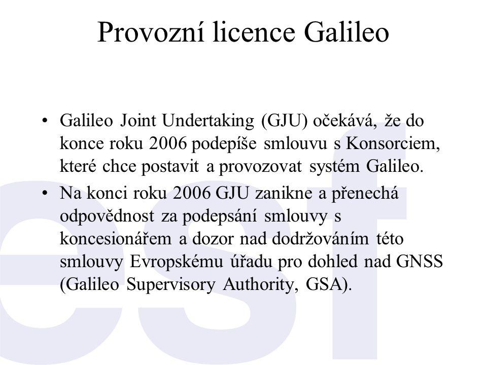 Provozní licence Galileo