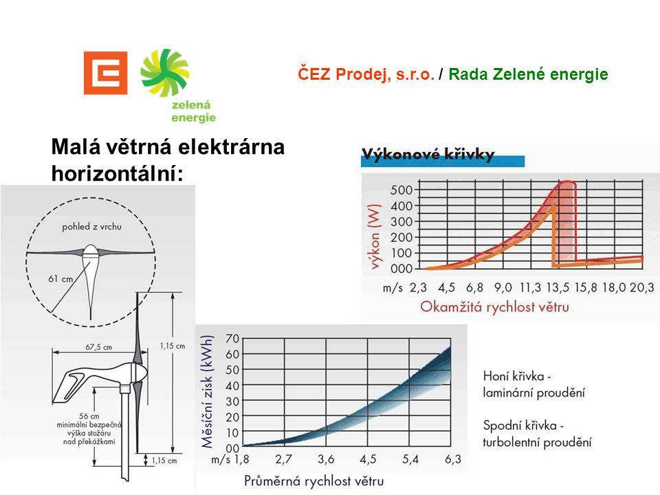 Malá větrná elektrárna horizontální: