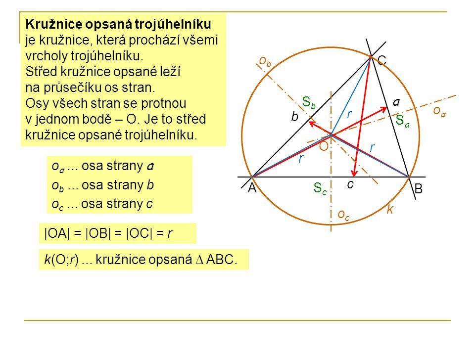 Kružnice opsaná trojúhelníku je kružnice, která prochází všemi vrcholy trojúhelníku.