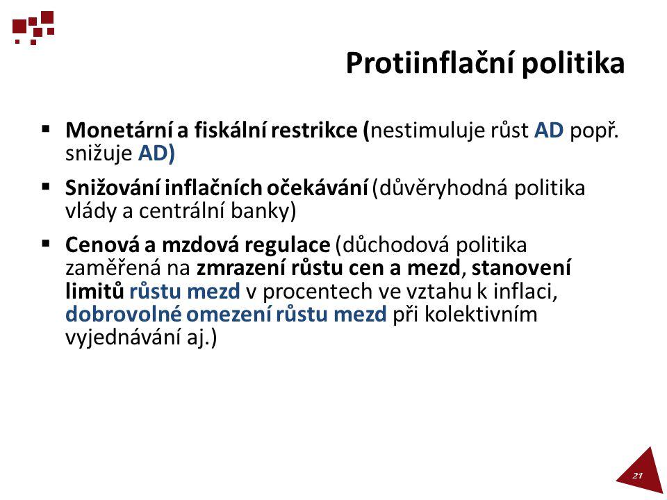 Protiinflační politika