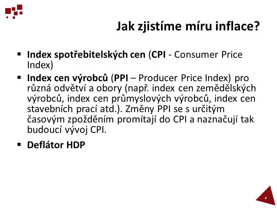 Jak zjistíme míru inflace