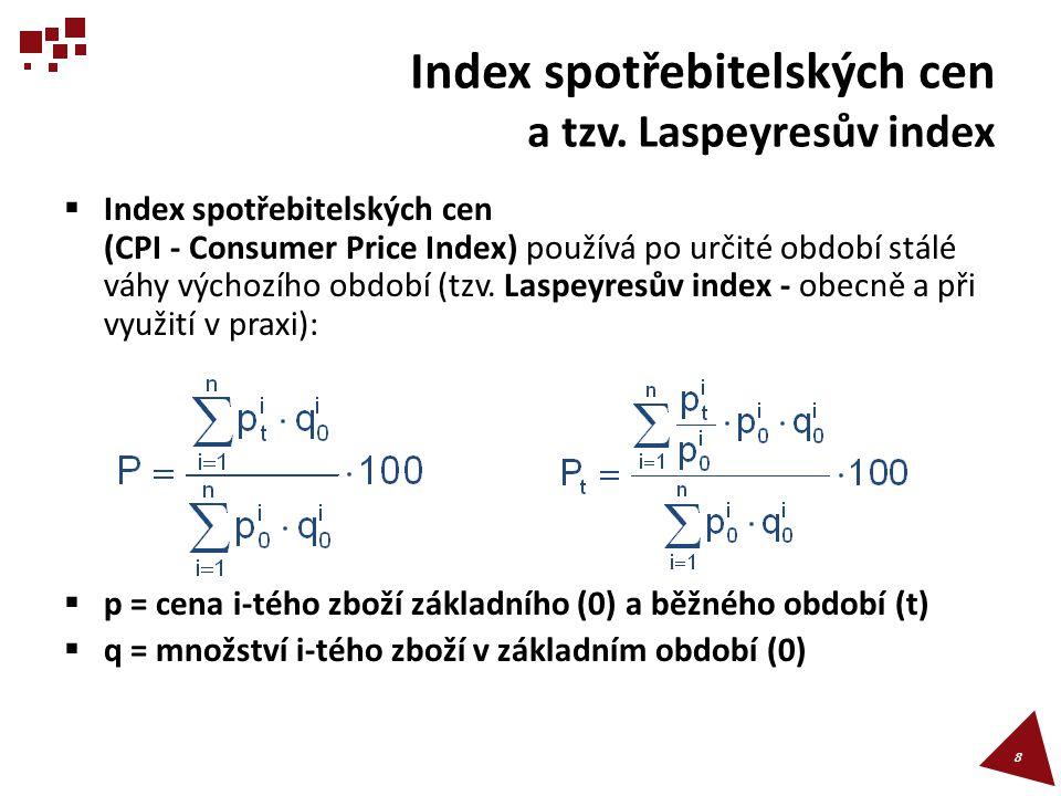 Index spotřebitelských cen a tzv. Laspeyresův index