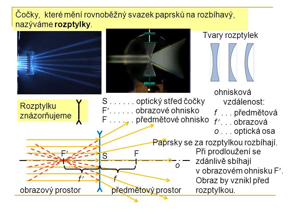Čočky, které mění rovnoběžný svazek paprsků na rozbíhavý, nazýváme rozptylky.