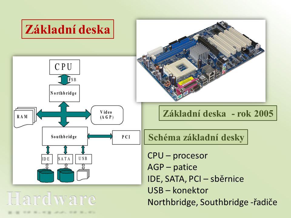 Hardware Základní deska Základní deska - rok 2005