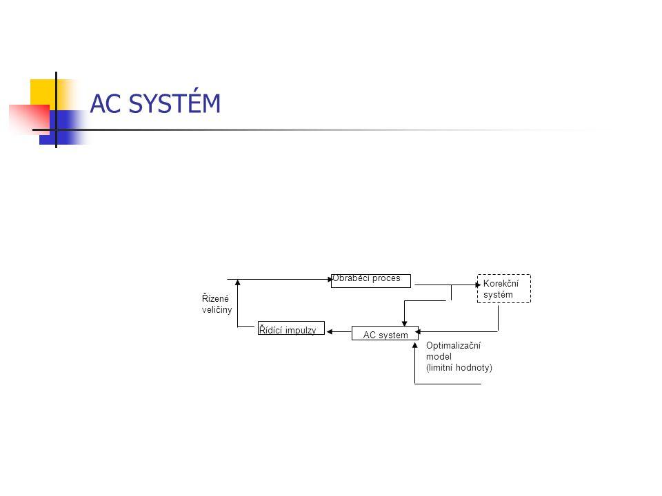 AC SYSTÉM Obráběcí proces Korekční systém Řízené veličiny