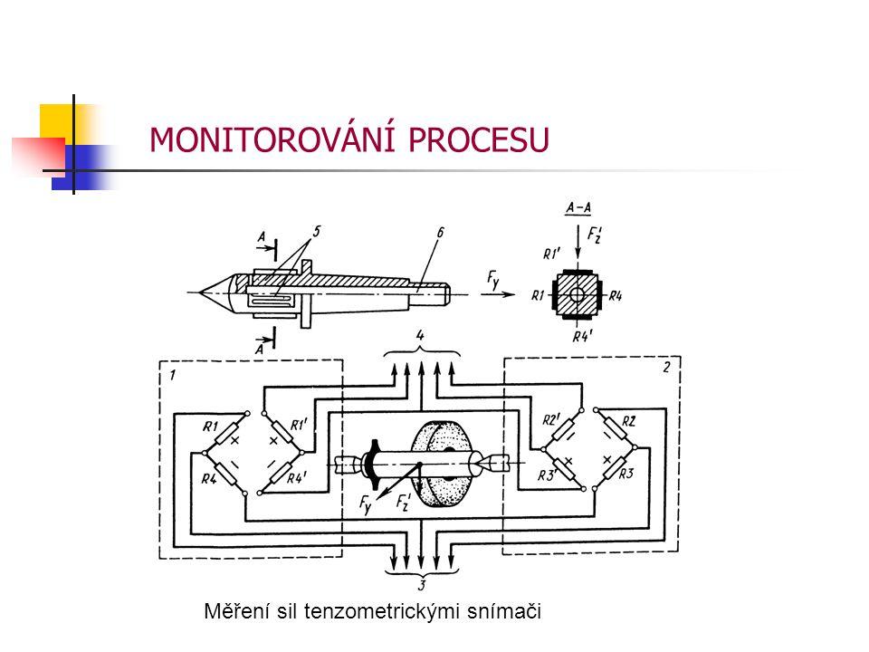 MONITOROVÁNÍ PROCESU Měření sil tenzometrickými snímači