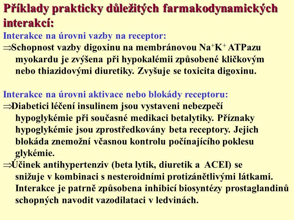 Příklady prakticky důležitých farmakodynamických interakcí: