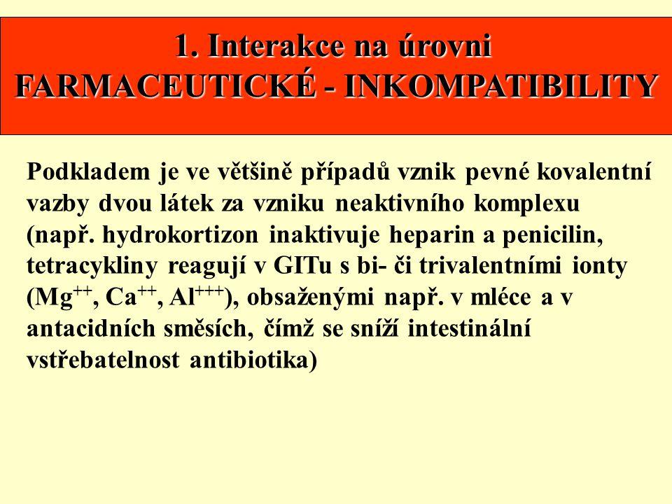 FARMACEUTICKÉ - INKOMPATIBILITY