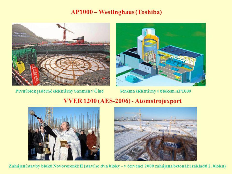 AP1000 – Westinghaus (Toshiba)