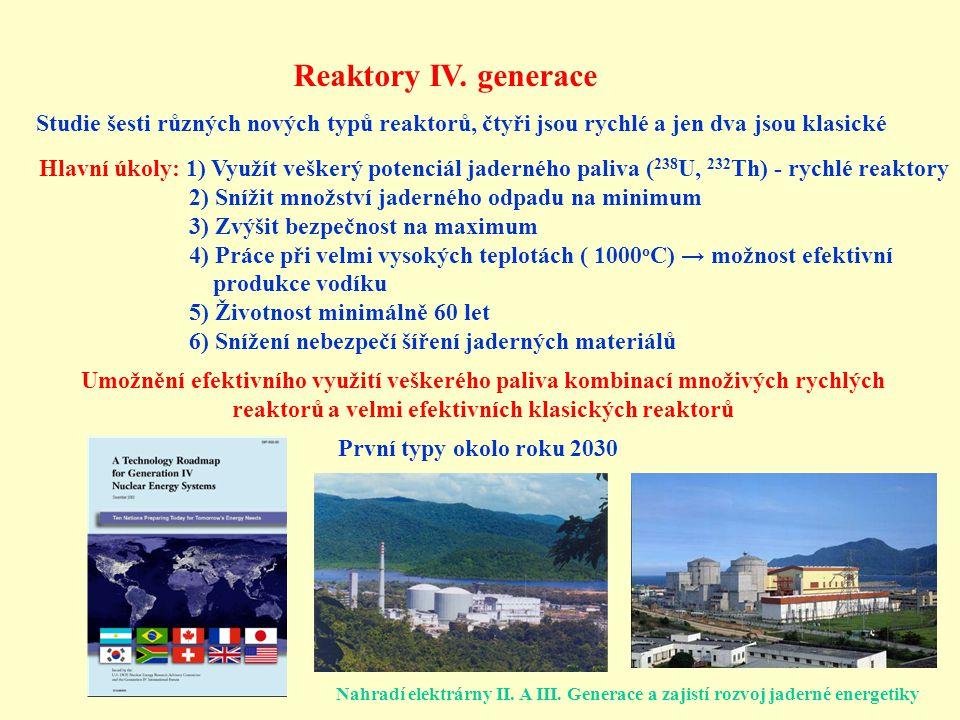 Reaktory IV. generace Studie šesti různých nových typů reaktorů, čtyři jsou rychlé a jen dva jsou klasické.