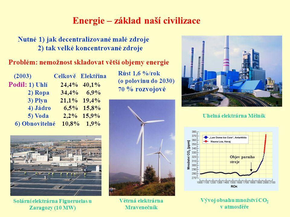 Energie – základ naší civilizace