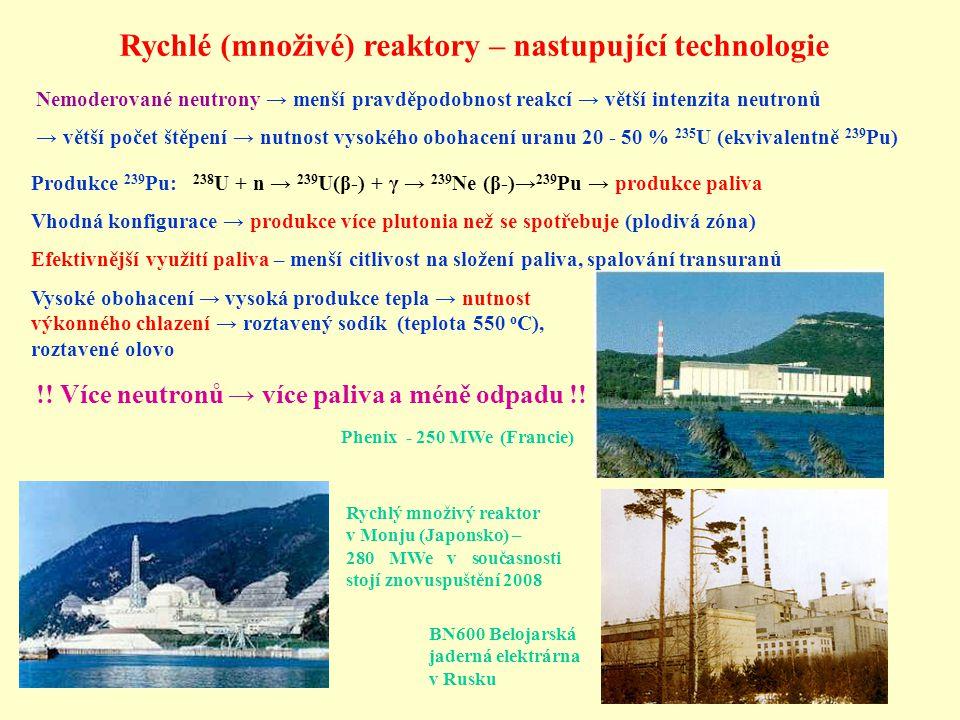 Rychlé (množivé) reaktory – nastupující technologie