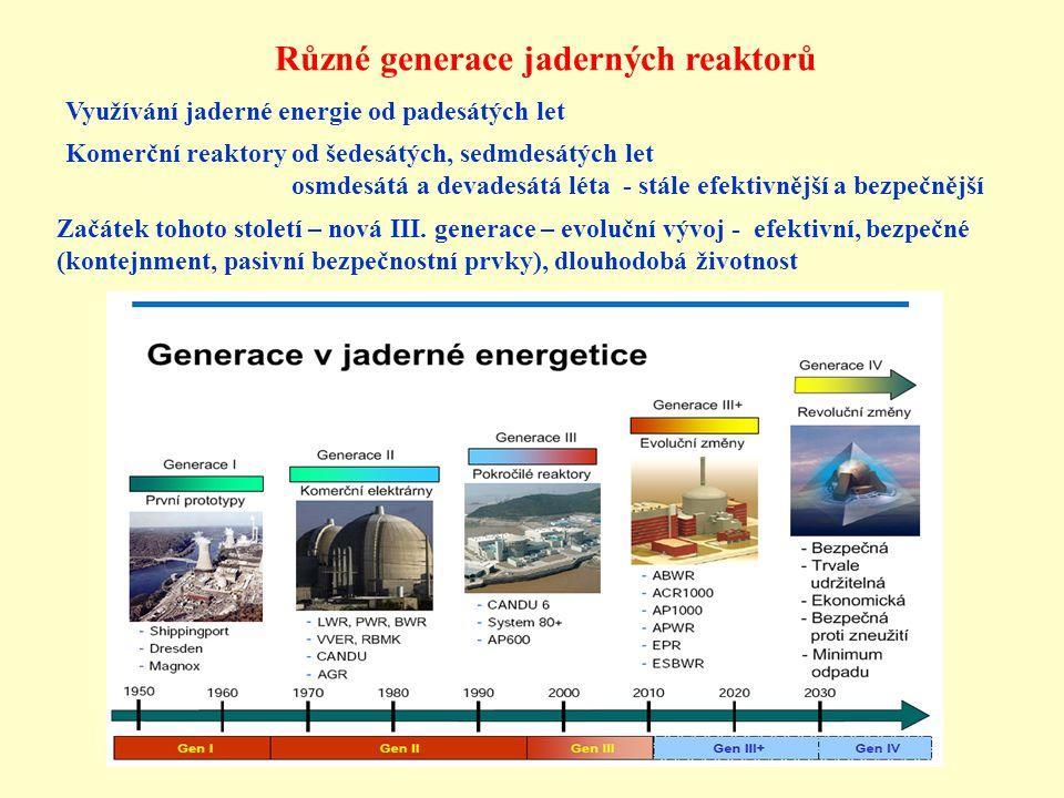 Různé generace jaderných reaktorů