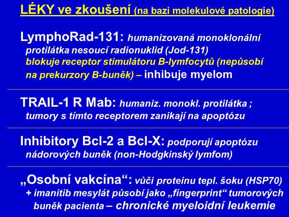 LÉKY ve zkoušení (na bazi molekulové patologie)