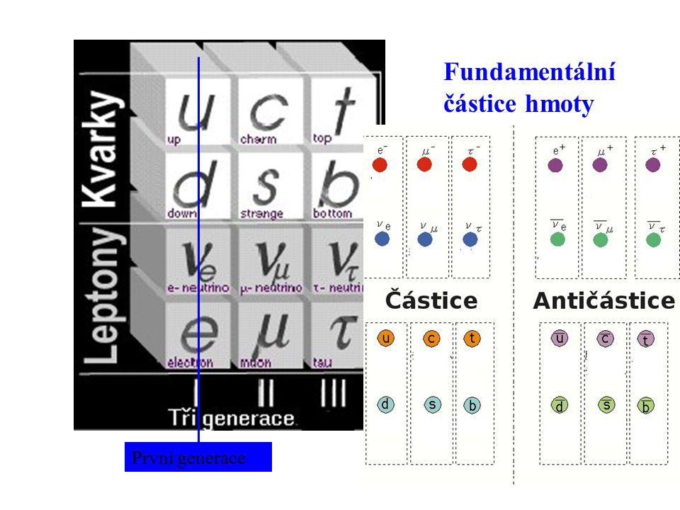 Fundamentální částice hmoty