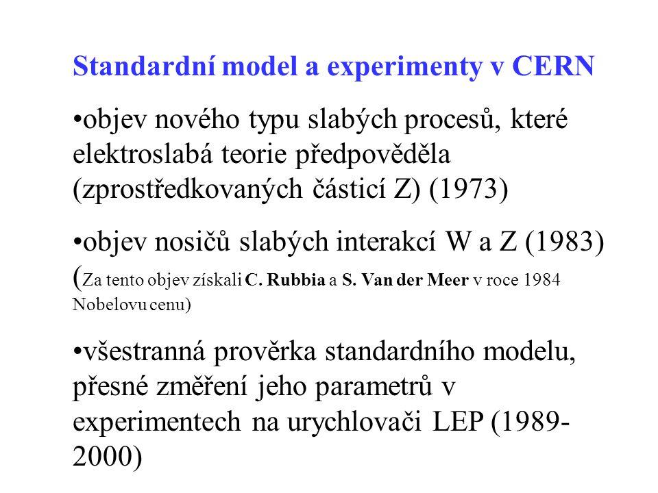 Standardní model a experimenty v CERN