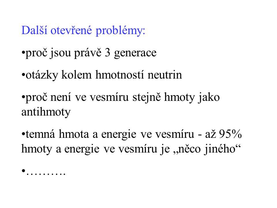 Další otevřené problémy: