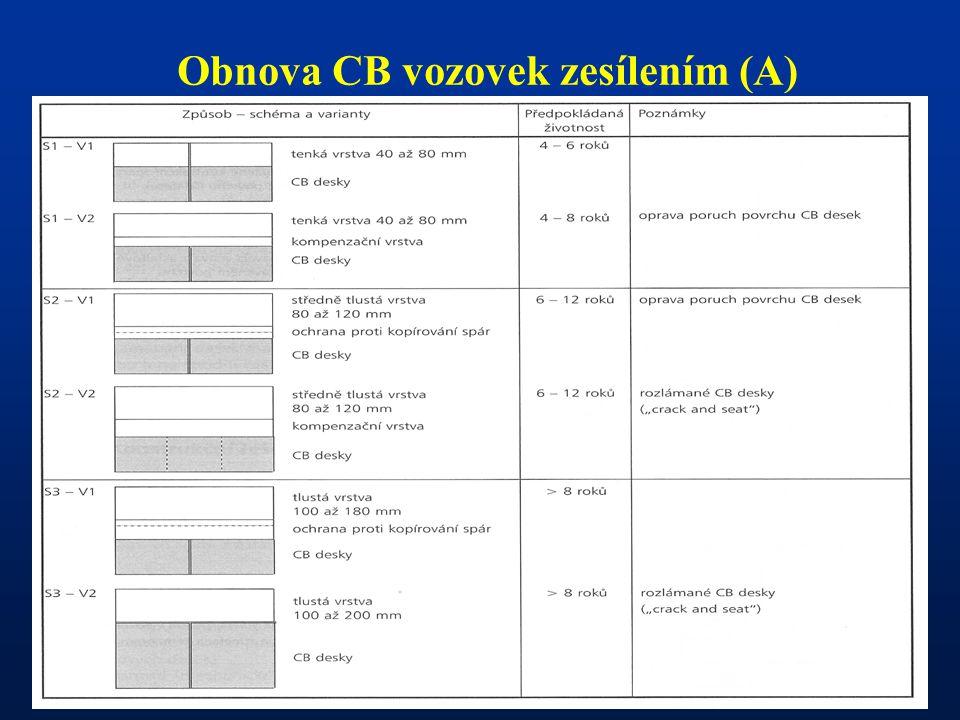 Obnova CB vozovek zesílením (A)