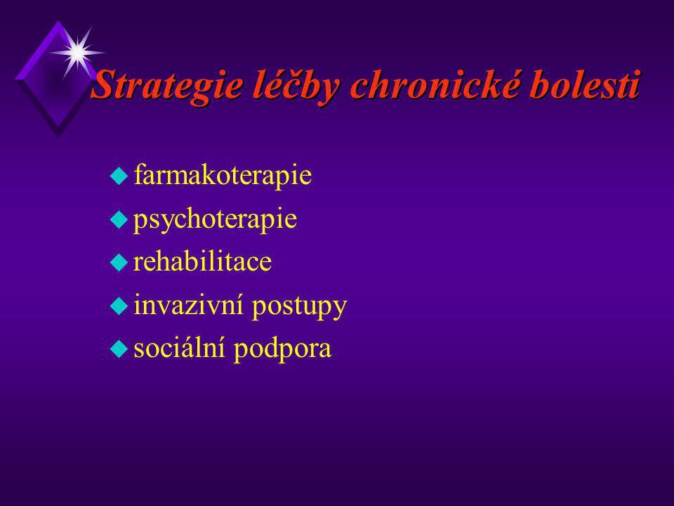 Strategie léčby chronické bolesti