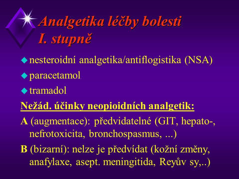 Analgetika léčby bolesti I. stupně
