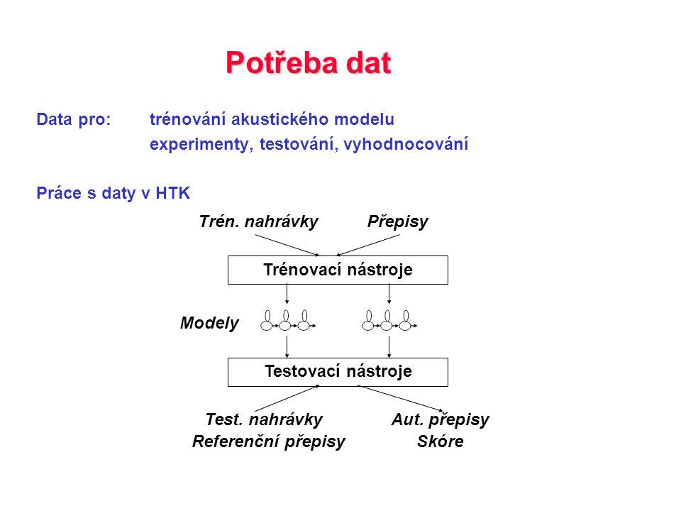 Potřeba dat Data pro: trénování akustického modelu