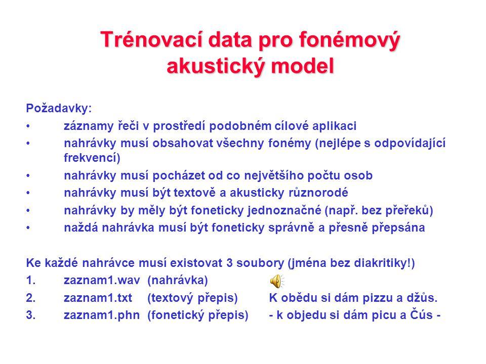 Trénovací data pro fonémový akustický model